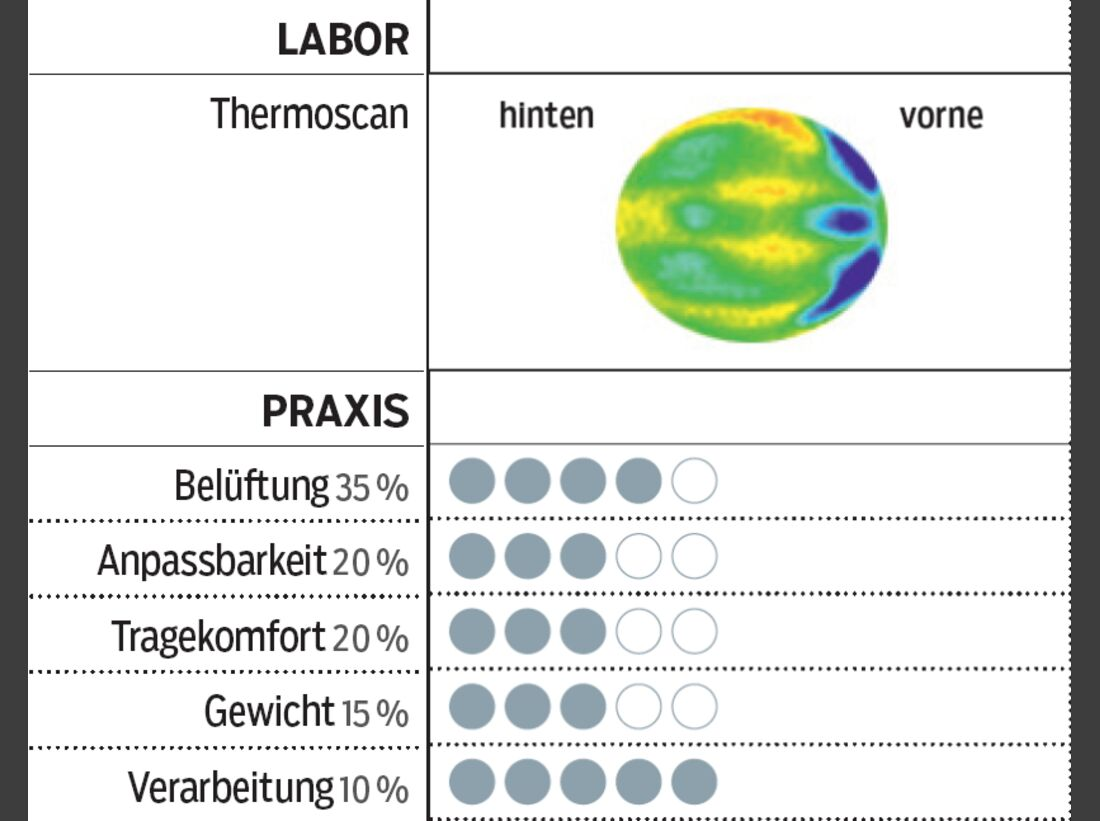 RB-0414-Helm-Test-Met Forte-Thermoscan
